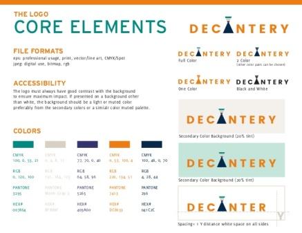 Decantery-1